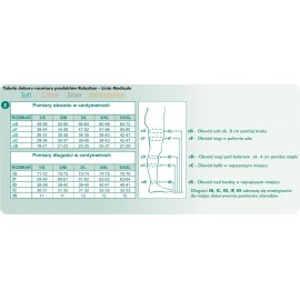 Varyforte къде да купя, Varyforte нежелани ефекти, Varyforte резултати, profilaktyka po operacji żylaków kończyn dolnych