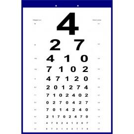 Tablica okulistyczna Snellena - cyfry  WYPOSAŻENIE SZKÓŁ