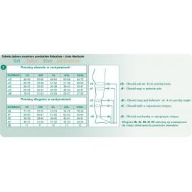 Pończochy przeciwżylakowe Relaxsan Soft (klasa kompresji II 22 - 32 mmHg)